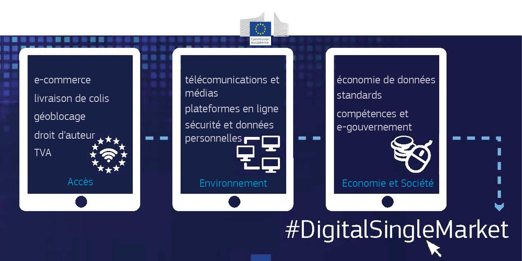 The face of change: European Commission Announces  Digital Single Market Plan